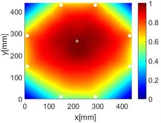 Diagnostic images of PDI algorithm with β= 0.7 and ERDPDI algorithm for single damage
