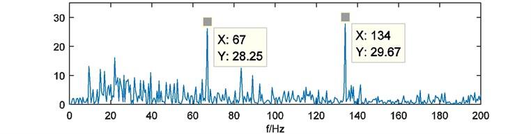Power spectrum of W^r(t)