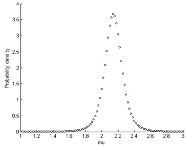 PDF of mean and standard deviation