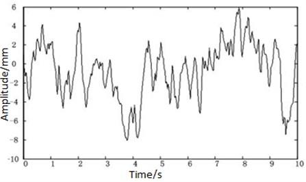 The vertical track irregularity
