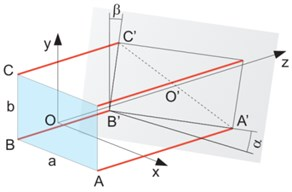 Geometry of the distance and attitude measurement