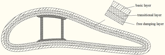 New damping structure