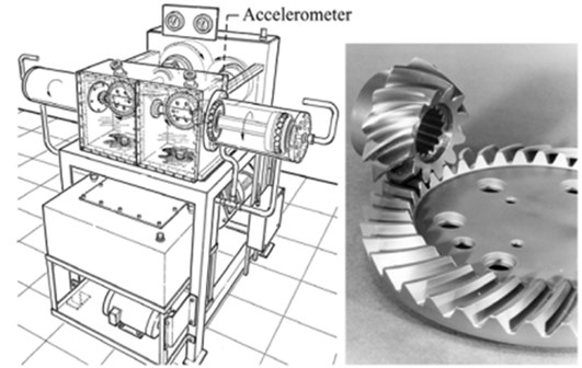 a) The bevel gear test rig and bevel gears in [2], b) damaged spiral bevel gear  in experiment 1, c) damaged spiral bevel gear in experiment 3