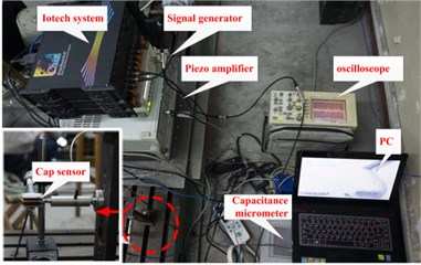 The experimental setup for HVI