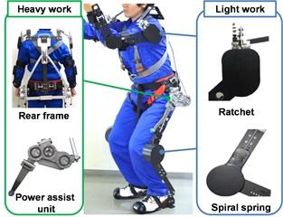 Power assist mechanism