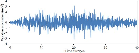 Time-domain seismic waves in two directions