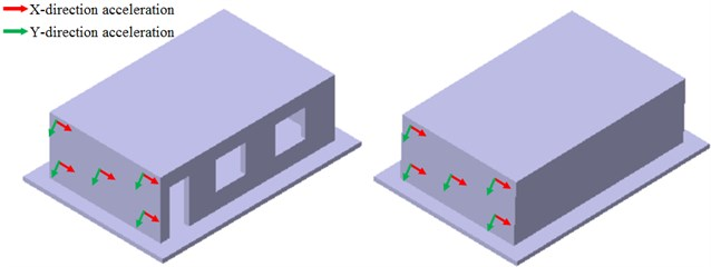 Layout positions of acceleration sensors