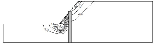 Contour of horizontal displacement at 45s during earthquake (unit: m)