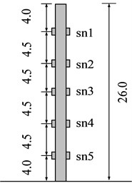 Layout of strain gauge of stabilizing pile