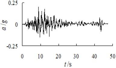 Input seismic waves