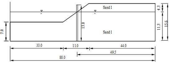 Prototype slope (Unit: m)