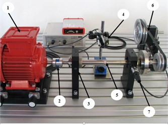 Schematic representation of the test ring: 1 – drive unit, 2 – Elastic claw coupling, 3 – bearing block, 4 – shaft with reflective mark, 5 – reference sensor, 6 – belt drive, 7 – acceleration sensor
