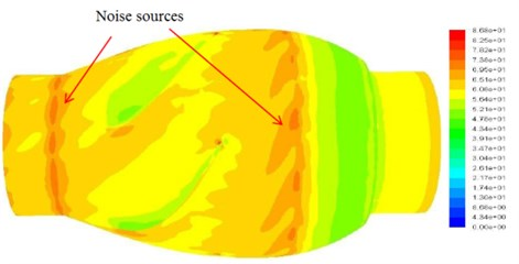 Distribution of the sound pressure for the original in-line fan