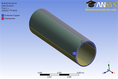 a) Restrictions on the symmetrical plane constructed by ANSYS,  b) loading condition constructed by ANSYS