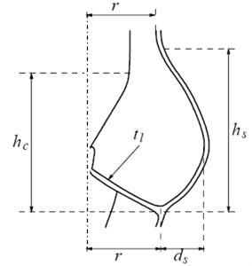 Sinus geometry [12]