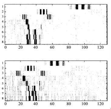 a) Transient signals shifted in time-domain, b) resultant eight level quantized WPT