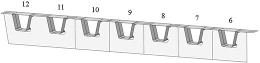 Sub-model of U-shaped ribs