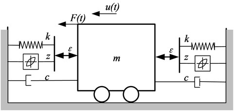 Model with bilateral clearances
