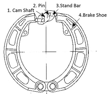 New brake shoes are open