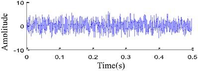 The signal waveform in three work states