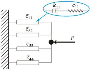 Fourth-order Maxwell model