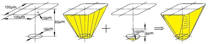 Geometric scheme of pyramidal shaped grain