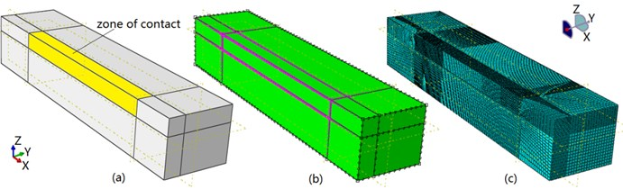 Construction of grid: a) partition of blocks, b) initial mesh, c) the grinding part