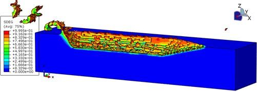 Scalar element degradation parameter D (SDEG) during simulation of chip-formation