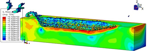 The von Mises stress distribution during simulation of chip-formation (Semi-sectional view)
