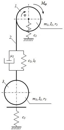 "Model of system ""winch-warp-trawl"""