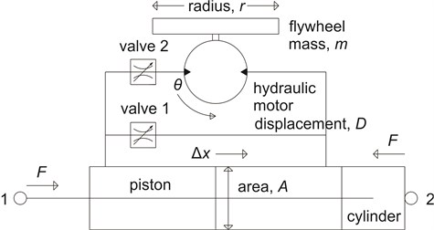 The schematic diagram of a possible realization of switchable inerter