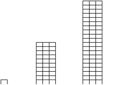 One-storey frame, ten-storey frame and twenty-storey frame