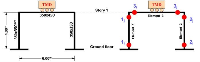 Plastic hinge location for one storey frame
