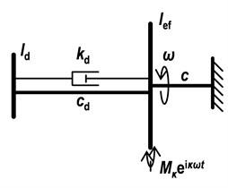 A scheme of reduced crank train with a torsional damper