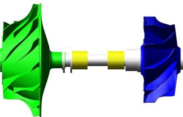 Multibody dynamics model of turbocharger rotor