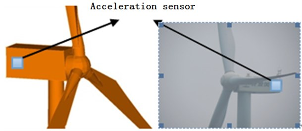 Acceleration sensor located in the cabin