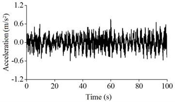 Acceleration vibration signals of A4