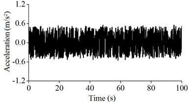 Acceleration vibration signals of A3