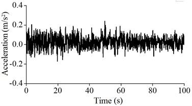 Acceleration vibration signals of A2