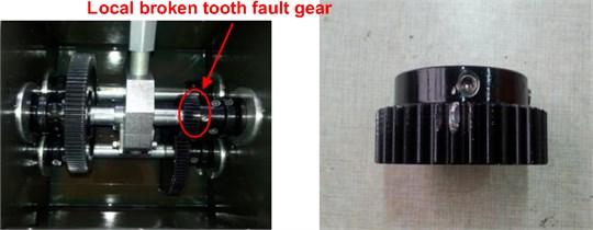 Local broken tooth fault gear
