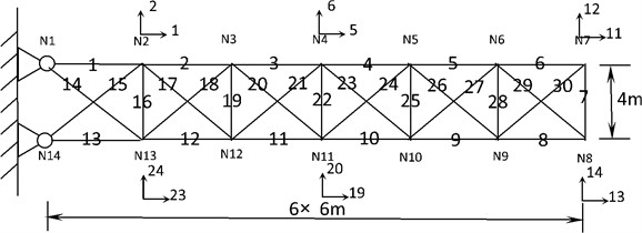 Two-dimensional truss structure