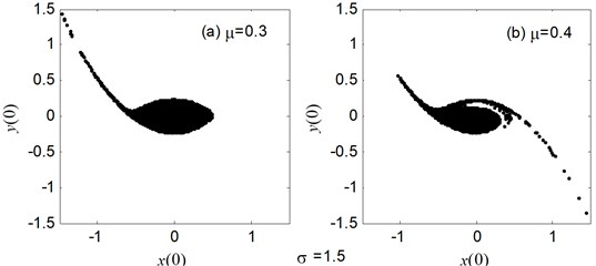 The erosion change of the safe basins with the varied noise amplitude μ as  σ= 0.6, a1= 0.345, a3= 1.082, b1= 0.218, b3= 0.672