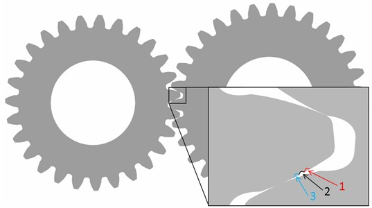 A cross-section of gear