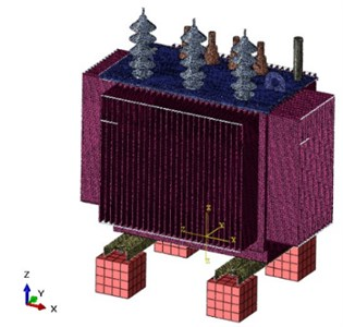 The finite element model  for the third case