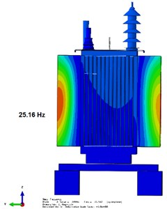 The vibration image for the resonant frequency 25.16 Hz – numerical analyses case 3