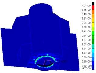 Analysis of the satellite overload