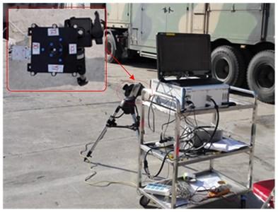 Performance test site