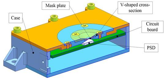 Sun sensor model