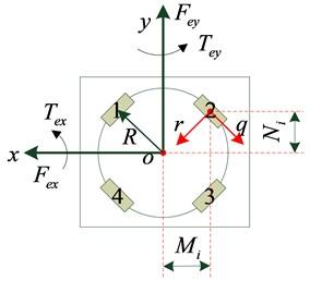 Flywheel vibration isolation system