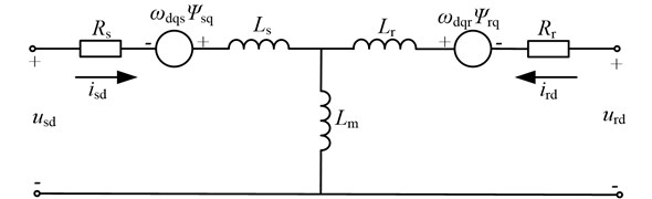 The equivalent circuit of an asynchronous motor in the d-q coordinate frame